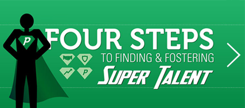 Four Steps to Finding & Fostering Super Talent