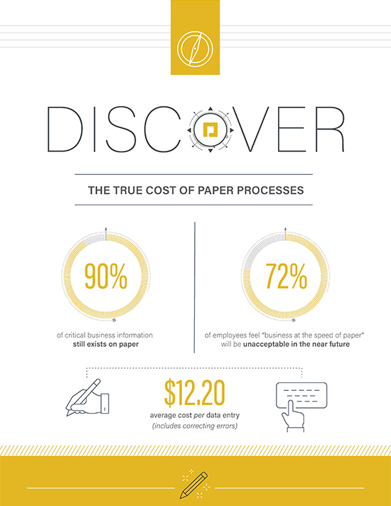 Document Management | Paycom