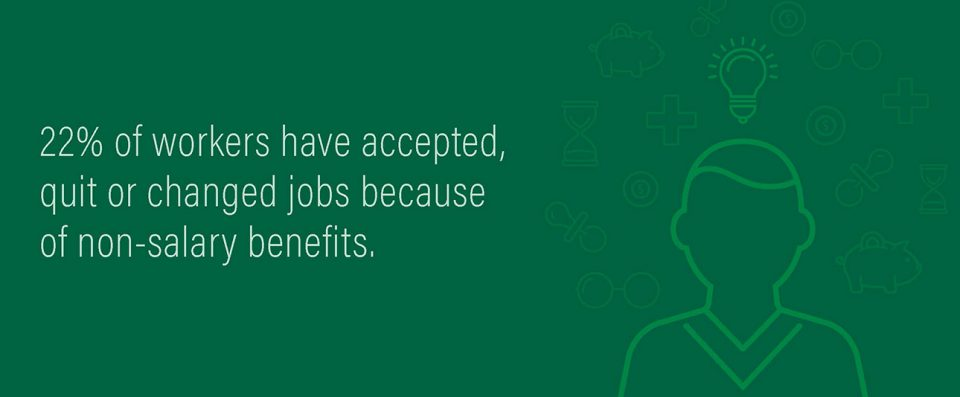 Graphic: 22% of workers have accepted, quit or changed jobs because of non-salary benefits