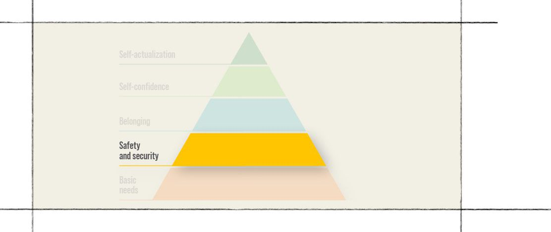 Maslow's hierarch of needs level 2: safety