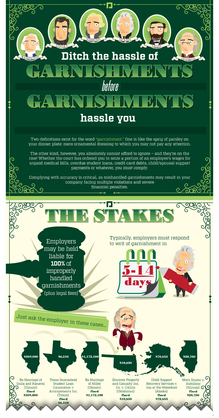 Wage Garnishment Infographic